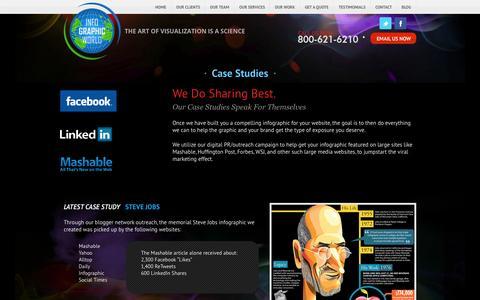 Screenshot of Case Studies Page infographicworld.com - Case Studies - Infographic Design Agency – Hire Expert Infographic Designers - captured Sept. 19, 2014