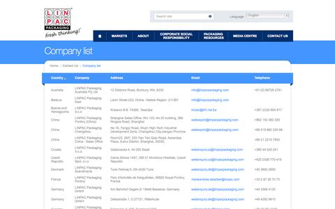 Screenshot of Locations Page linpacpackaging.com - Company list | LINPAC Packaging - captured Sept. 22, 2014