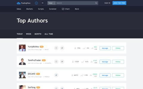 Screenshot of Team Page tradingview.com - Active traders in the TradingView community - captured Oct. 14, 2018