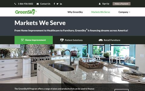 Markets We Serve | GreenSky