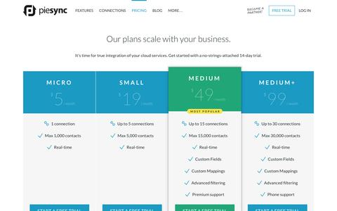 Screenshot of Pricing Page piesync.com - Plans & pricing - PieSync - captured Jan. 27, 2017