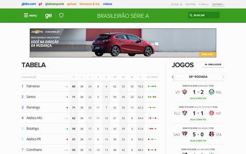 tabela   brasileirão série a   globoesporte.com