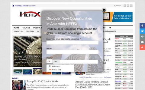 Screenshot of Home Page livetradingnews.com - Live Trading News - Global Investment Research Shayne Heffernan - captured Jan. 18, 2020