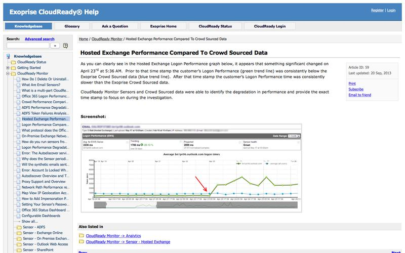 Hosted Exchange Performance Compared To Crowd Sourced Data - Exoprise CloudReady Help