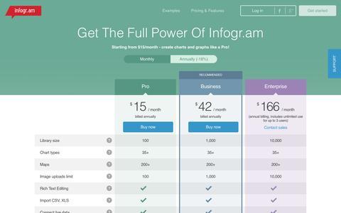 Screenshot of infogr.am - Pricing   infogr.am - captured Oct. 14, 2015