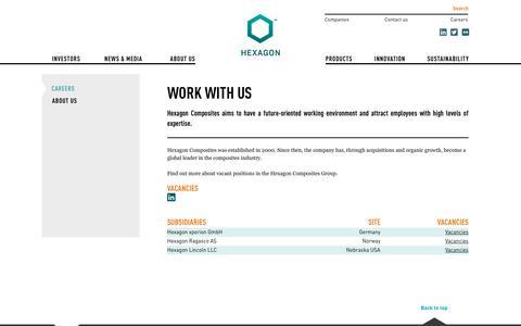 Screenshot of Jobs Page hexagon.no - Work with us - Hexagon - captured Sept. 28, 2018