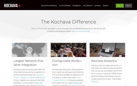 The Kochava Difference