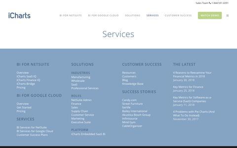 Screenshot of Services Page icharts.net - Services | iCharts - captured July 12, 2018