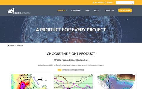 Screenshot of Products Page goldensoftware.com - Golden Software Products® | 2D & 3D modeling and analysis software - captured May 21, 2017