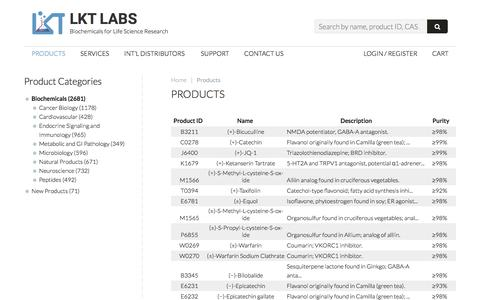 Screenshot of Products Page lktlabs.com - Products - LKT Labs - captured Oct. 12, 2016