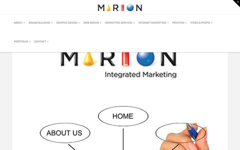 Does Your Web Design Work For Your Business?