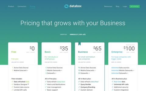 Screenshot of Pricing Page databox.com - Pricing   Databox - captured July 5, 2016