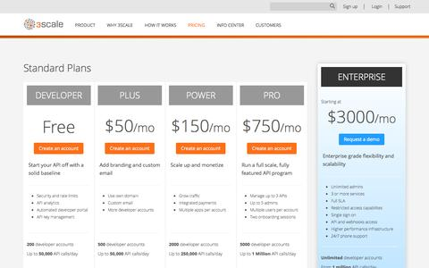 Screenshot of Pricing Page 3scale.net - Plans and Pricing - 3scale API Management - captured June 17, 2015