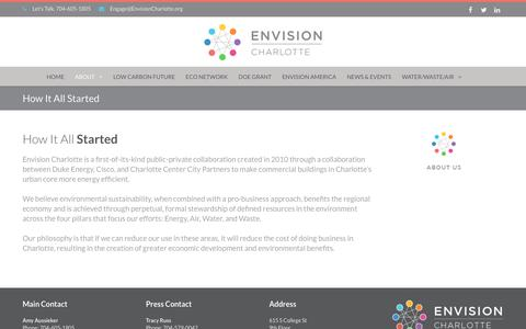 Screenshot of About Page envisioncharlotte.com - How It All Started - Envision Charlotte - captured Nov. 5, 2018