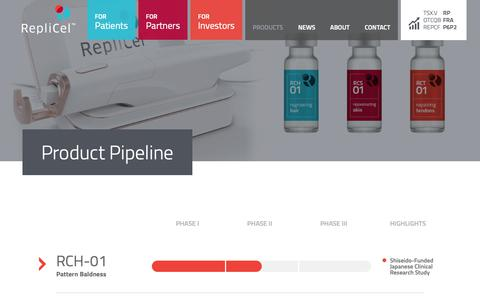 Screenshot of Products Page replicel.com captured Dec. 21, 2018