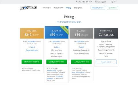Screenshot of Pricing Page invoiced.com - Invoiced   Pricing - captured April 17, 2017