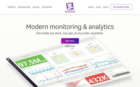 Modern monitoring & analytics