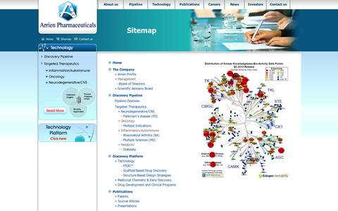 Screenshot of Site Map Page arrienpharma.com - :: Arrien Pharmaceuticals, LLC. :: - captured Sept. 11, 2014