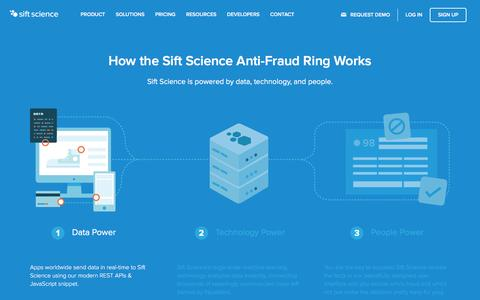 How the Anti-Fraud Ring Works | Sift Science