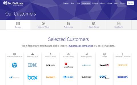 Screenshot of Testimonials Page techvalidate.com - Our Customers | TechValidate - captured Oct. 20, 2015