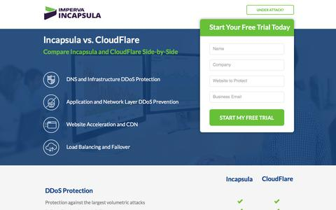 Screenshot of Landing Page incapsula.com - Incapsula vs. CloudFlare Comparison - captured Dec. 17, 2016