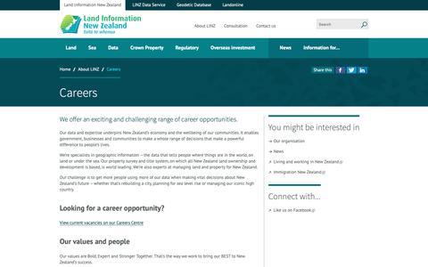 Screenshot of Jobs Page linz.govt.nz - Careers | Land Information New Zealand (LINZ) - captured Sept. 26, 2018
