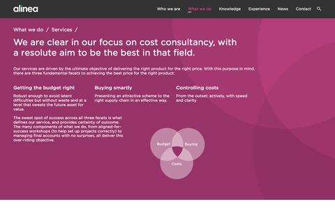 Screenshot of Services Page alineacostconsulting.com - Services - alinea - captured Feb. 6, 2016