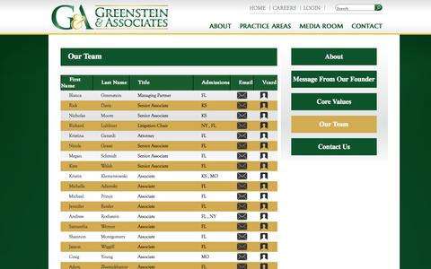 Screenshot of Team Page greenstein-law.com - Our Team - captured Oct. 6, 2014