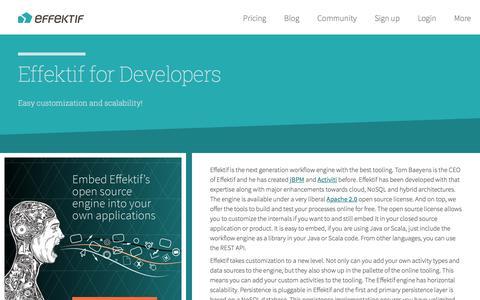 Screenshot of Developers Page effektif.com - Effektif for Developers | Effektif - captured Dec. 5, 2015