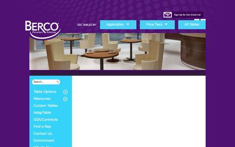 Screenshot of Login Page bercoinc.com - Magento Commerce - captured Sept. 30, 2014