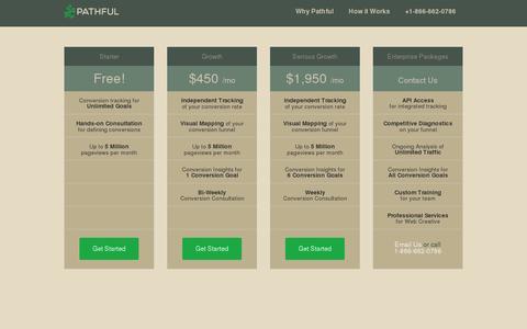 Screenshot of Pricing Page pathful.com - Pathful | Pricing - captured July 19, 2014