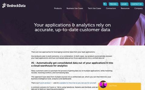 Screenshot of Products Page bedrockdata.com - Products | Bedrock Data - captured Jan. 17, 2018