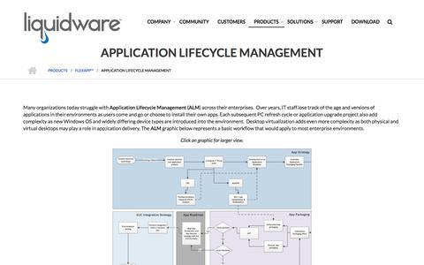 Screenshot of Team Page liquidware.com - Application Lifecycle Management - Liquidware - captured Dec. 14, 2019