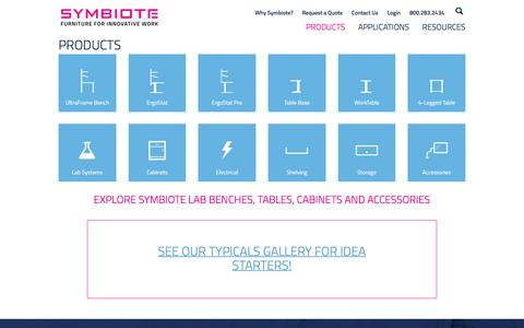 Screenshot of Products Page symbiote.com - Symbiote Lab Furniture Products | Symbiote - captured June 16, 2017
