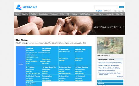 Screenshot of Team Page metro.com.my - Metro IVF Malaysia - captured Oct. 27, 2014