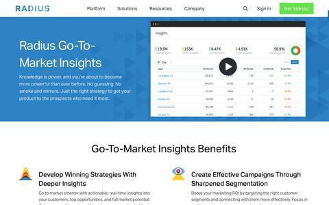 Predictive B2B Marketing Software & Analytics • Radius • Go-To-Market Insights