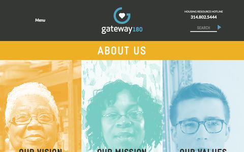 Screenshot of About Page gateway180.org - About Us - Gateway180 - captured Sept. 27, 2018