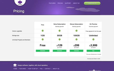 Screenshot of Pricing Page vpository.com - About Visual Paradigm International - captured June 9, 2016