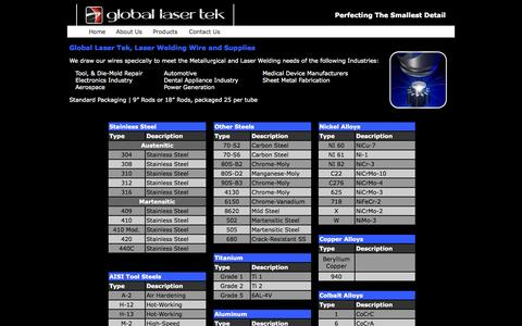 Screenshot of Products Page globallasertek.com - Global Laser Tek - Laser Welding Wire and Supplies.  Laser and Micro Welding for the Automotive, Medical/Dental, Aerospace, Mold and Die Repair Industries - captured Sept. 30, 2014