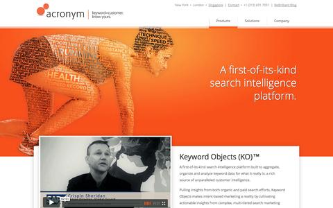 Screenshot of Products Page acronym.com - Keyword Objects (KO)™ | Acronym - captured Sept. 13, 2014