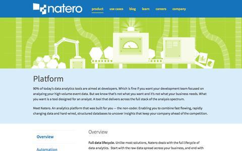 Screenshot of Products Page natero.com - Analytics Platform - Natero - captured Oct. 28, 2014