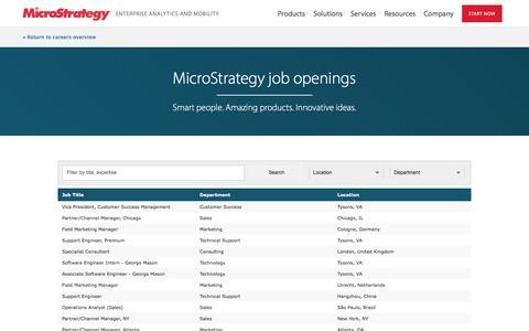 Career Openings | MicroStrategy