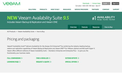 Buy Veeam Availability Suite & Pricing and Packaging