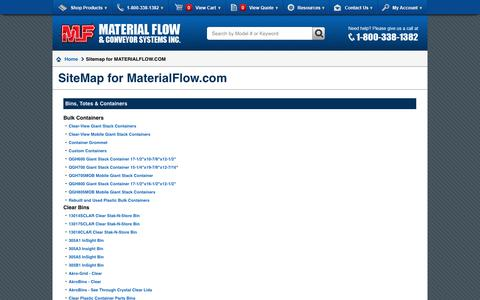 Screenshot of Site Map Page materialflow.com - Sitemap for MATERIALFLOW.COM - captured July 26, 2018