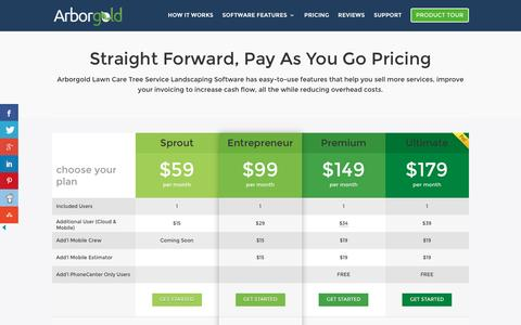 Screenshot of Pricing Page arborgold.com - Pricing - Tree Lawn and Landscape Software - captured Nov. 21, 2016