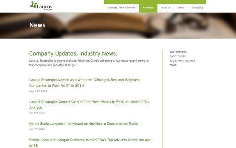 Screenshot of Press Page laurusstrategies.com - News Archives - Laurus Strategies - captured Sept. 29, 2014