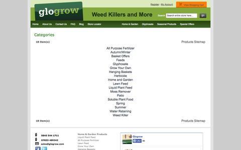 Screenshot of Site Map Page glogrow.com - Contact Us - GloGrow - captured Sept. 30, 2014