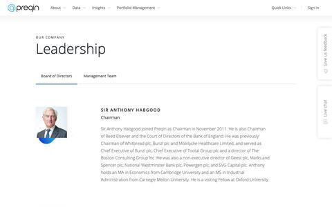Screenshot of Team Page preqin.com - Board of Directors and Preqin Management | Preqin - captured Oct. 18, 2018
