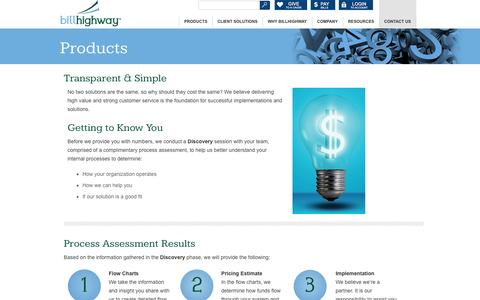 Screenshot of Pricing Page billhighway.co - Pricing for Billhighway Solutions - captured Jan. 3, 2016