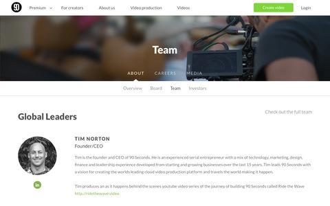 Screenshot of Team Page 90seconds.tv - Team - 90 Seconds - captured Sept. 22, 2018